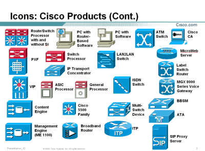 Similiar cisco visio icons keywords 10 cisco network device icons images cisco network diagram symbols cisco network symbols and ccuart Images